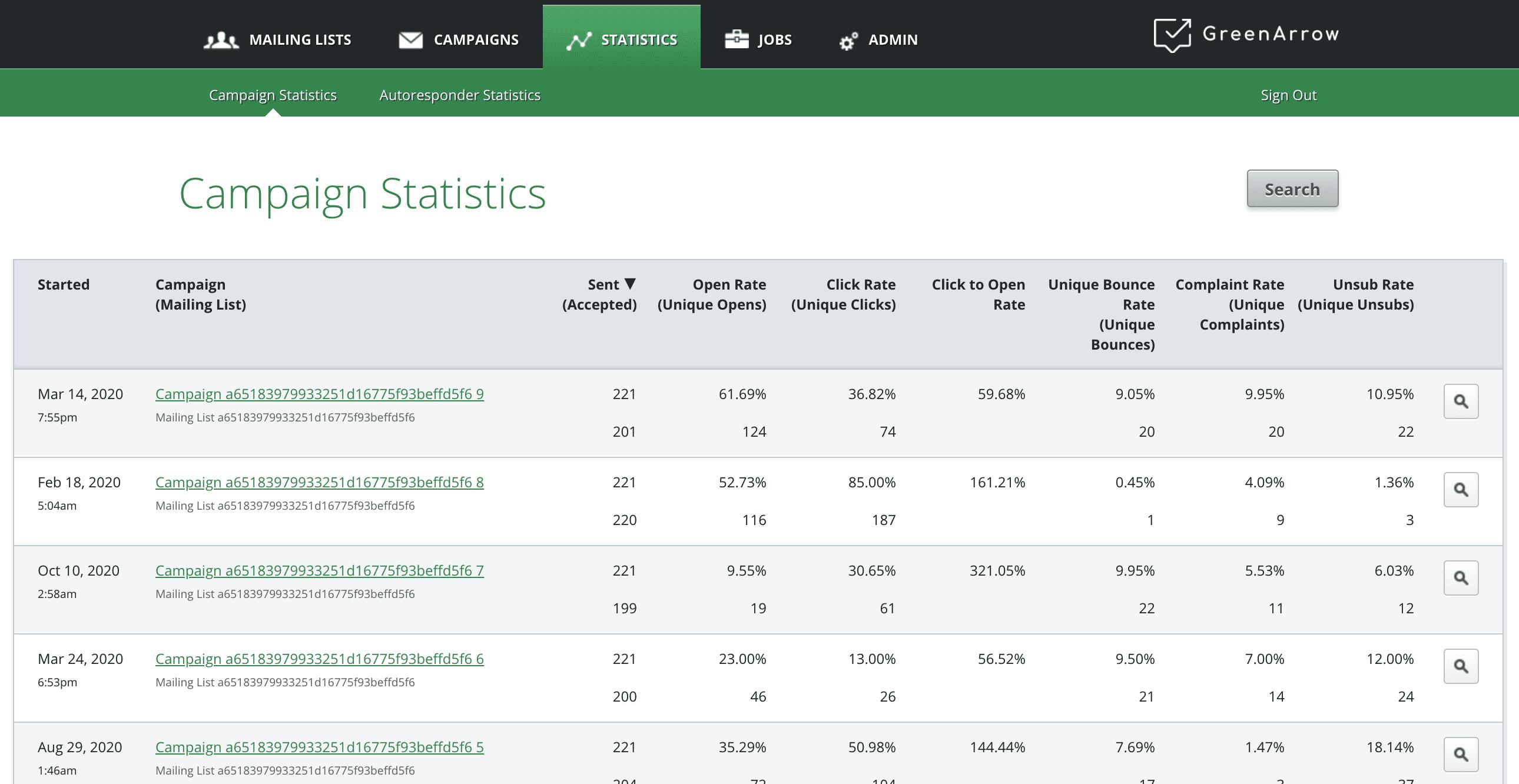 campaign-statistics.png