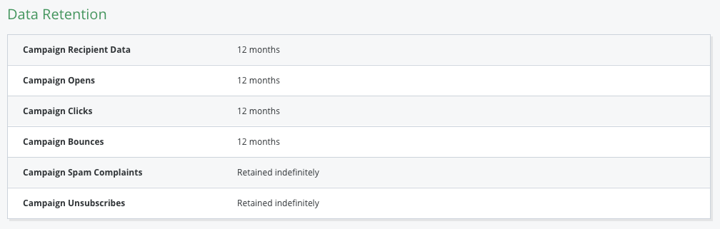 data-retention-settings.png