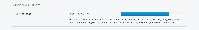 subscriber-quota-status.png